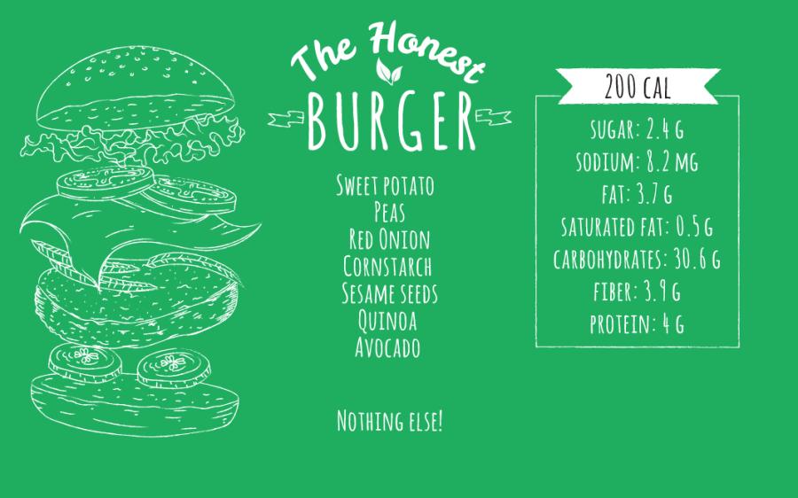 healthy vegan burger recipe