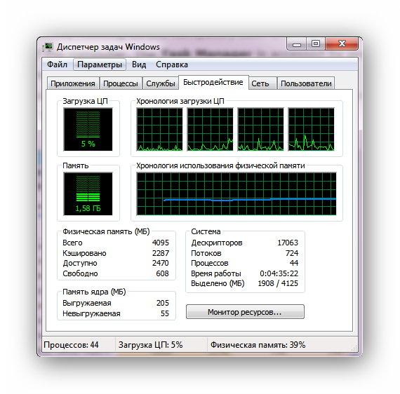 Диспетчер задач в Windows 7   Интернет-профи