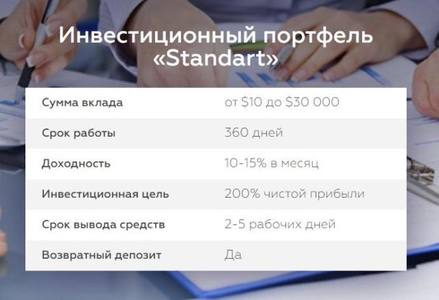 Инвестиционный портфель Стандарт