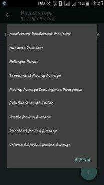 Tabtrader индикаторы