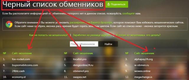Черный список обменников