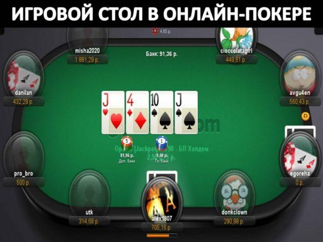 игровой стол в онлайн-покере