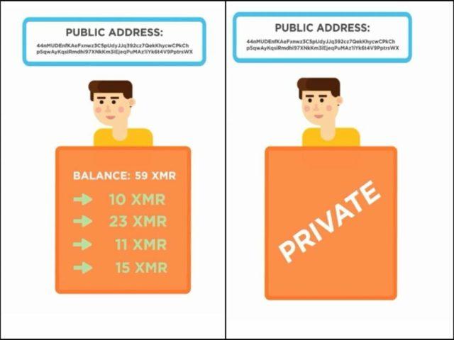 приватность личных данных в кошельке монеро