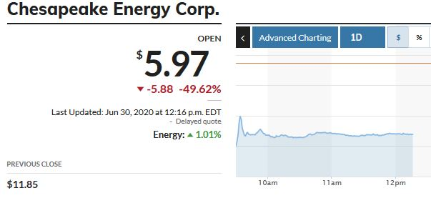 chk-stock-energy