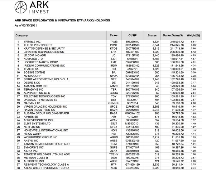 ARKX Holdings