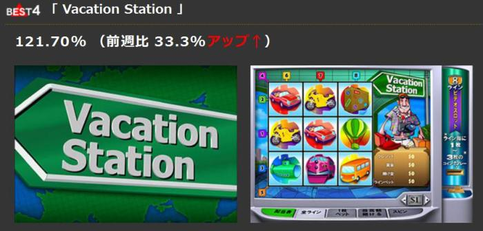 best4「 Vacation Station 」