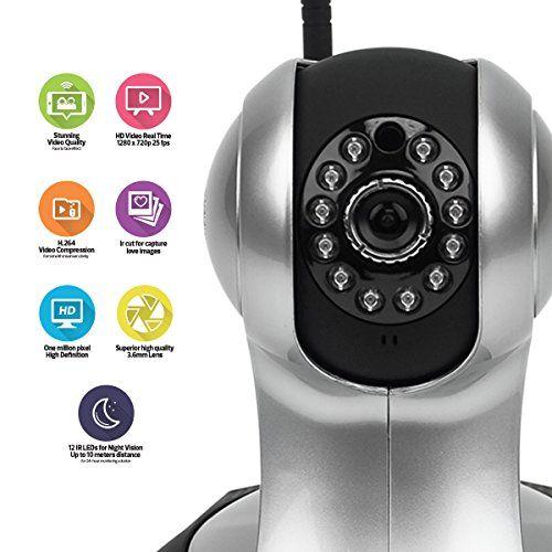camara de vigilancia IP