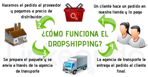 destacada_dropshipping
