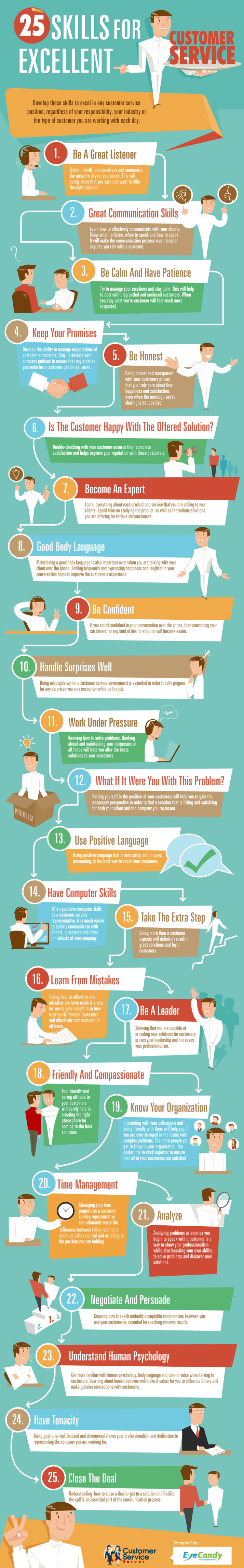 infografia_25_habilidades_sobre_servicio_al_cliente