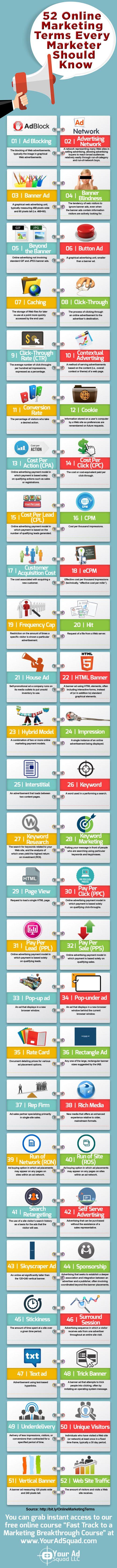 52-definiciones-de-marketing-on-line-que-debe-conocer
