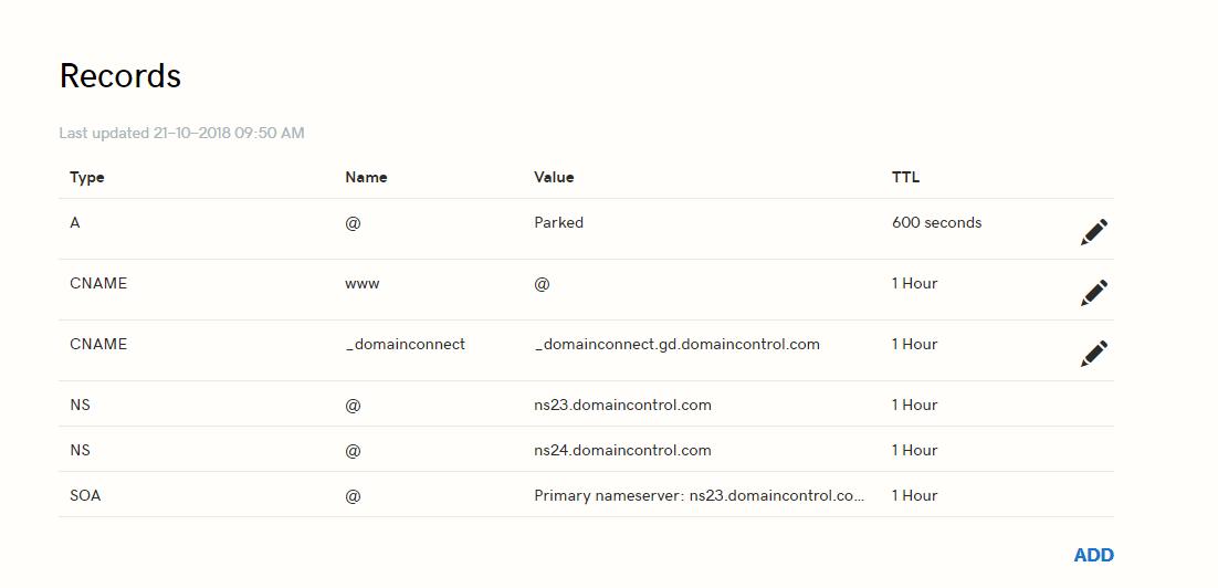 DNS Records, Domain name server Records