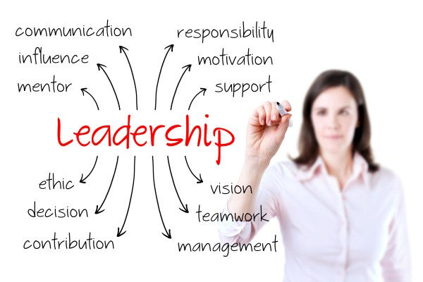 Powerful Leadership Online Can Take You to Massive Success!