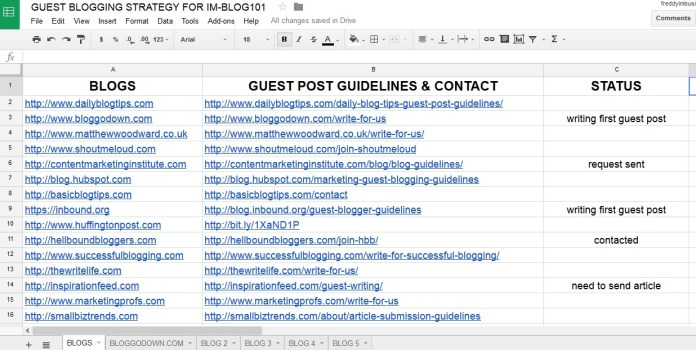 Guest Blogging Tips: What You Didn't Know About Guest Posting On Blogs!!