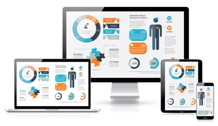On Track Marketing Online Marketing Responsive Web Design For All Devices