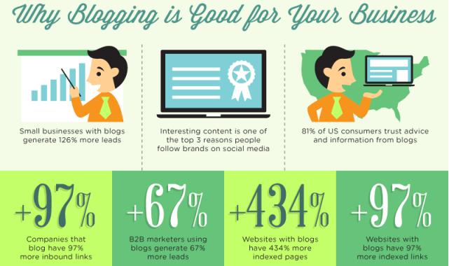 Screen Shot 2014 07 05 at 10.15.47 AM - Best Marketing Blogs 2014