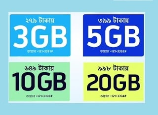 Grameenphone GP Monthly Data Pack