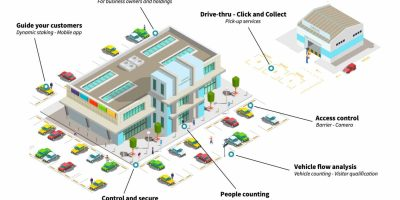 Parkki and Actility join forces to revolutionize parking space management using LoRaWAN