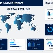 LoRaWan Market Emerging Technologies and Innovations – Key Players, Forecast 2027