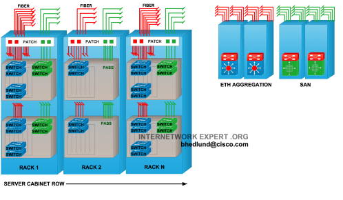 small resolution of rack cabling diagram