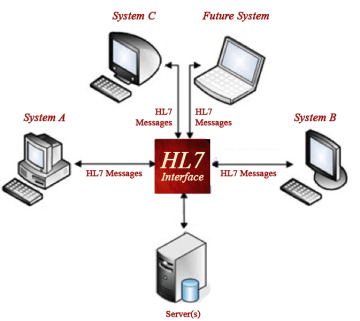 HL7_interface_1