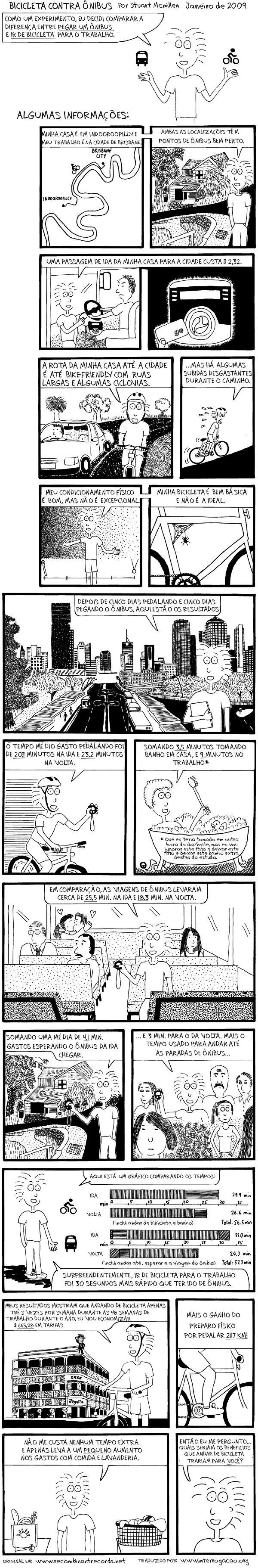bicicleta contra ônibus