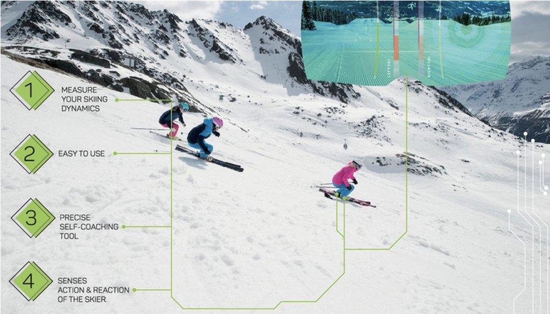 Elan Sensor Ski Advert