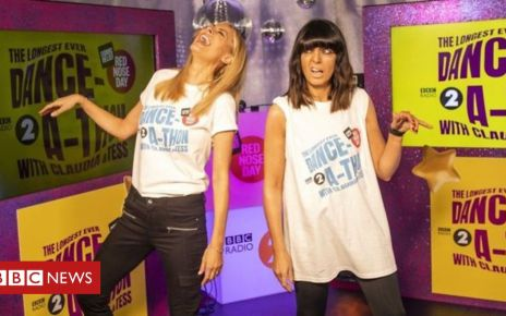 105995387 p07398ps - Tess Daly and Claudia Winkleman dance 24-hours for comic relief