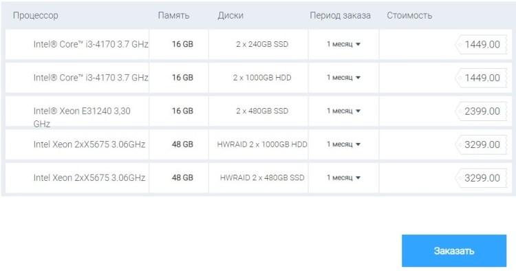 купить выделенный сервер украина