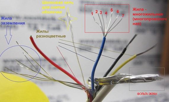 Кабели и провода для сигнализации
