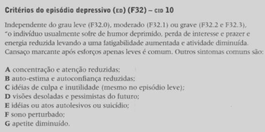 Tabela de sintomas do CID V para episódios depressivos
