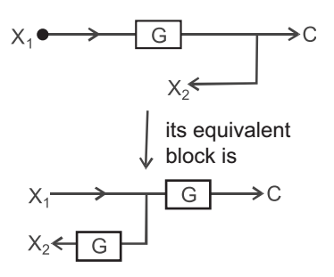 Control systems miscellaneous Easy Questions and Answers