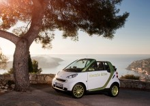 smart fortwo electric drive smart fortwo electric drive