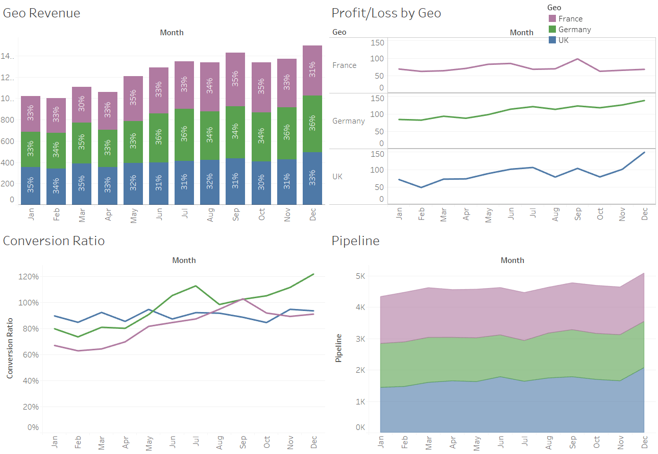 Evolving From Excel Tableau For Finance Teams