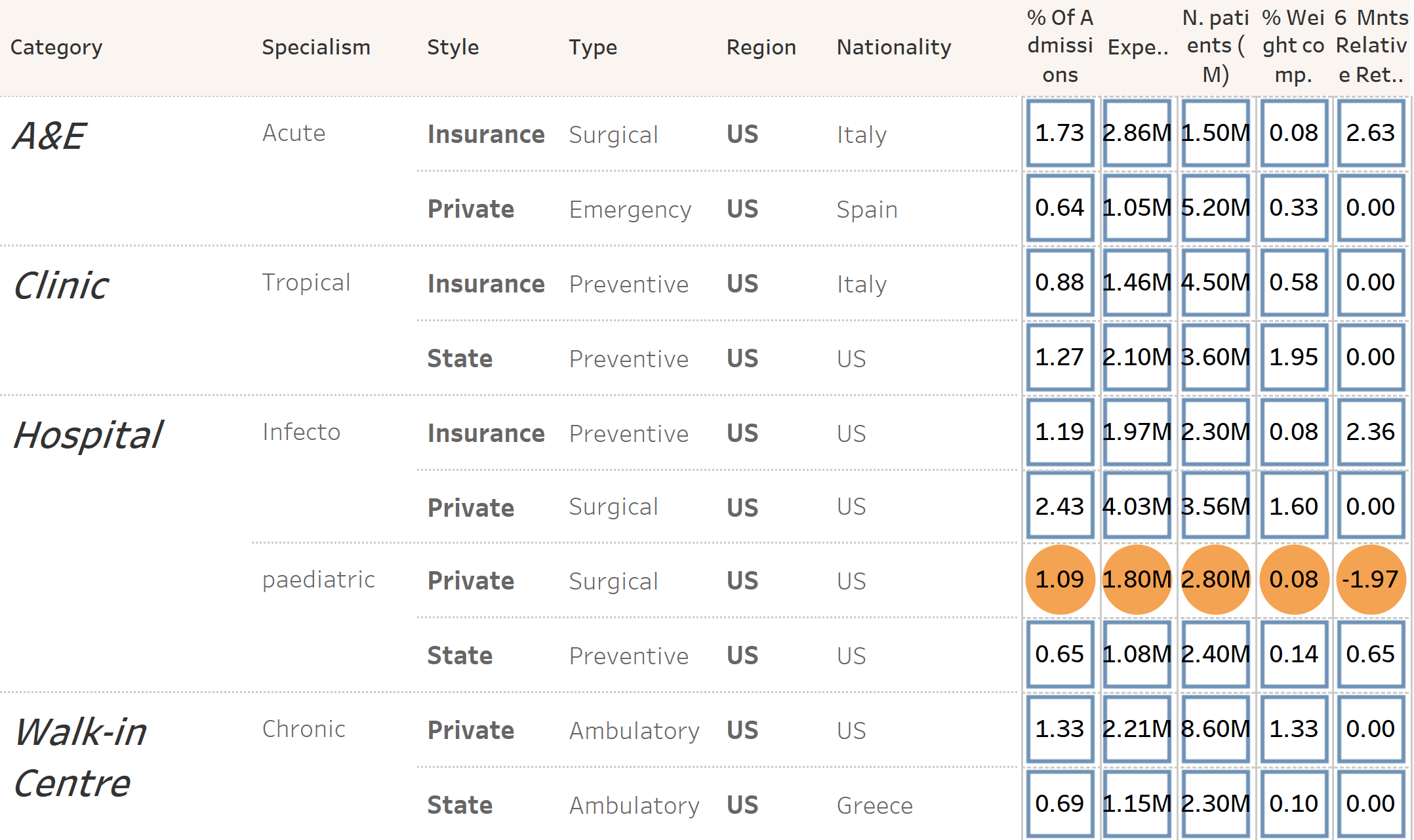 Tables In Tableau Jazzing It Up With A Purpose Part 2