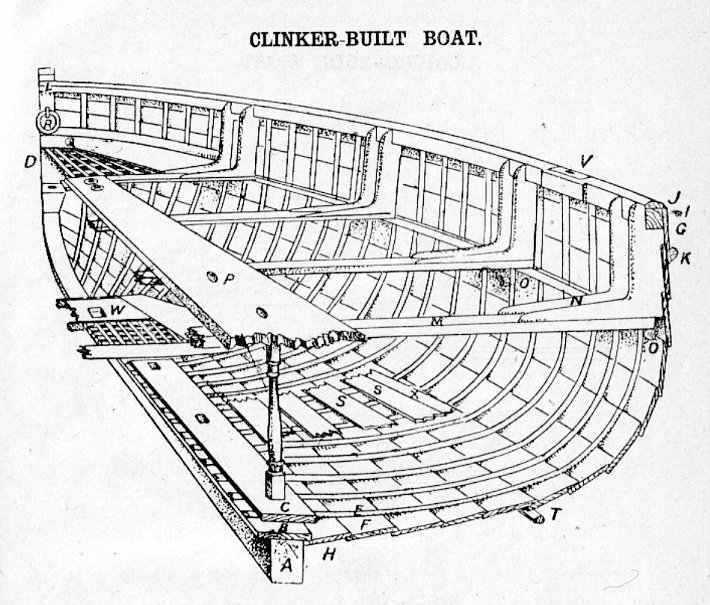 Traditional boat construction and part naming