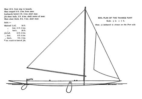 Wykeham-Martin sailing punt sailplan