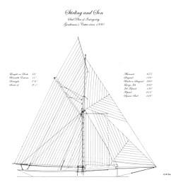 how to get sloop yacht plans auto electrical wiring diagram fishing boat try sailing cutter plans [ 1028 x 1028 Pixel ]