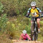 Results: Wolwedans MTB