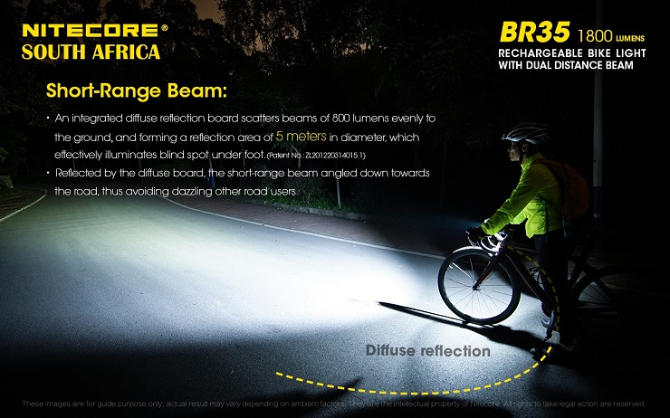 NiteCore has launched BR35 bicycle light