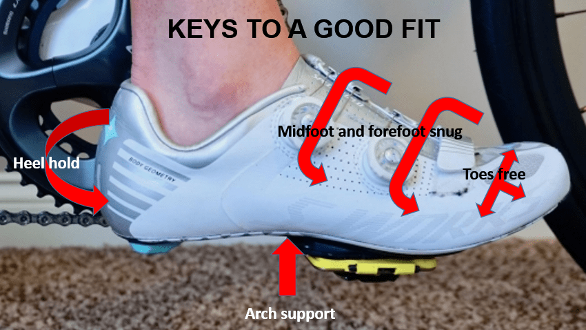 a9c307463 A good fitting road cycling shoe will keep your heel down on your upstroke