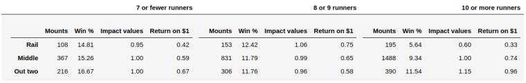 post_impacts