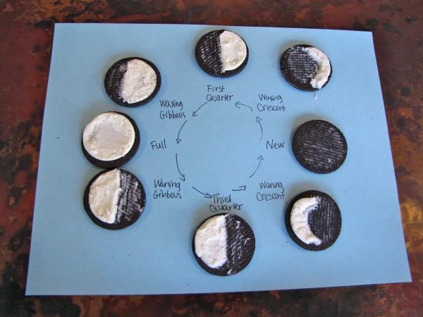 14 Moon Activities For Kids