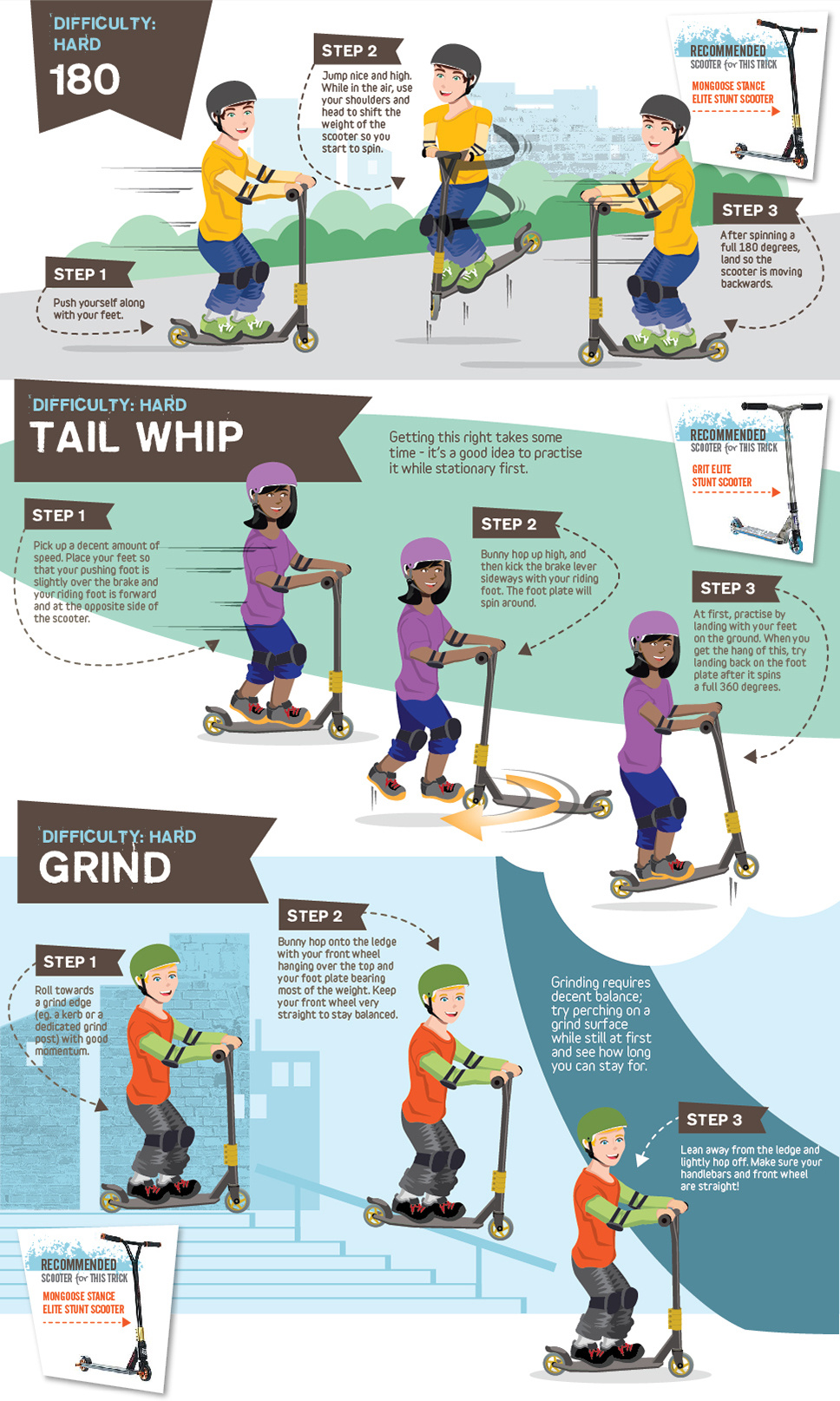 Halfords_Scooter_Infographic-3