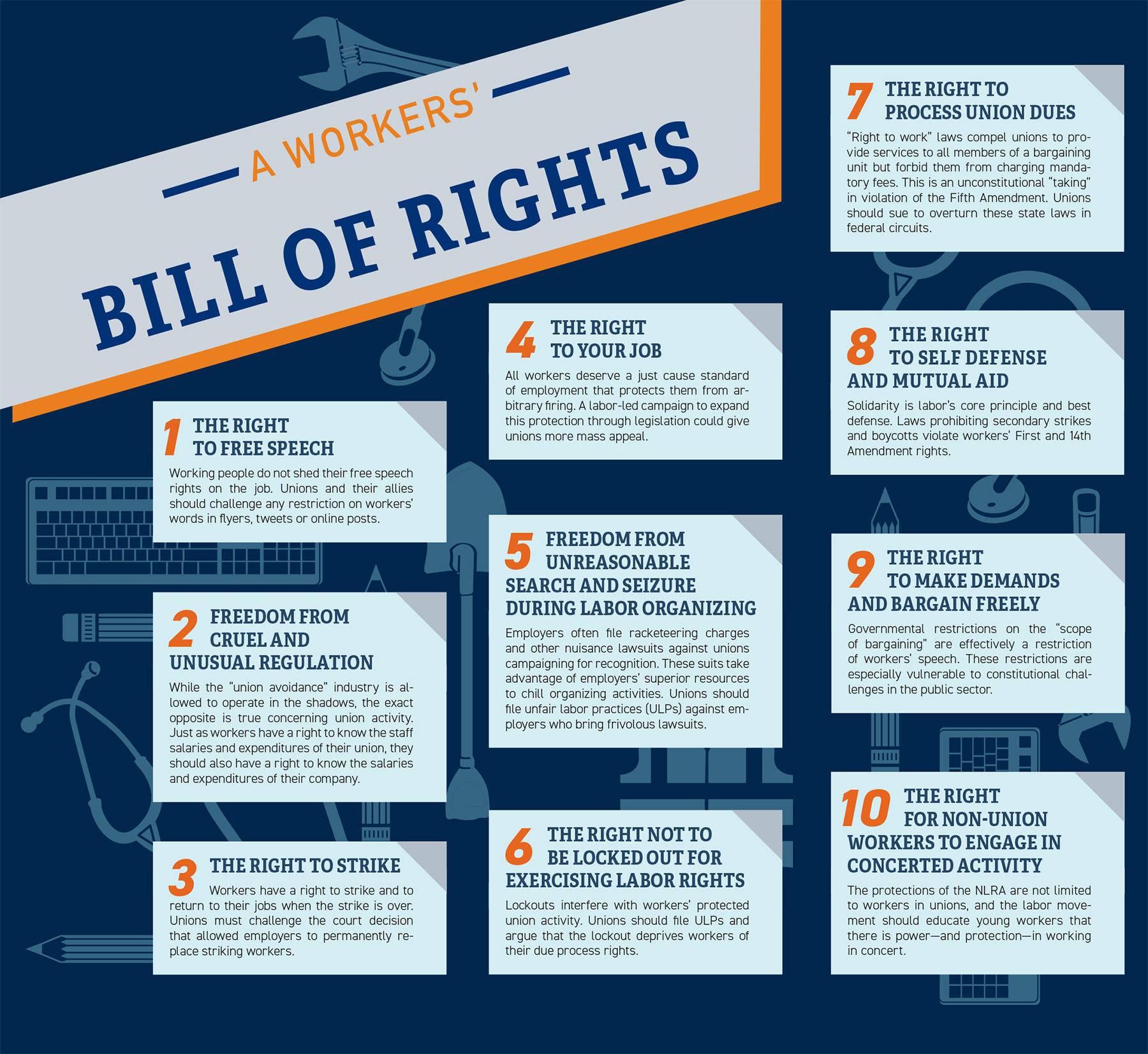 A New Bill Of Rights For Workers 10 Demands The Labor