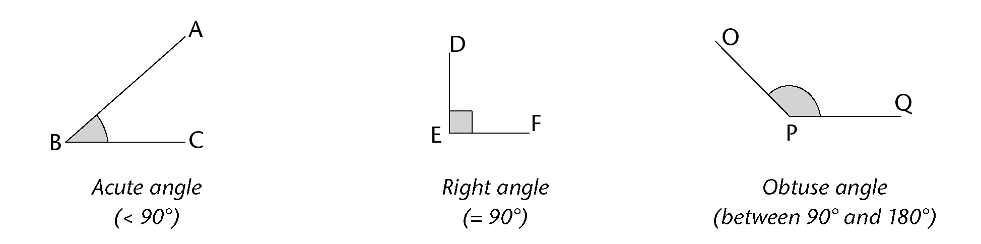 hight resolution of Unknown angles and sides of quadrilaterals   Geometry of shapes   Siyavula