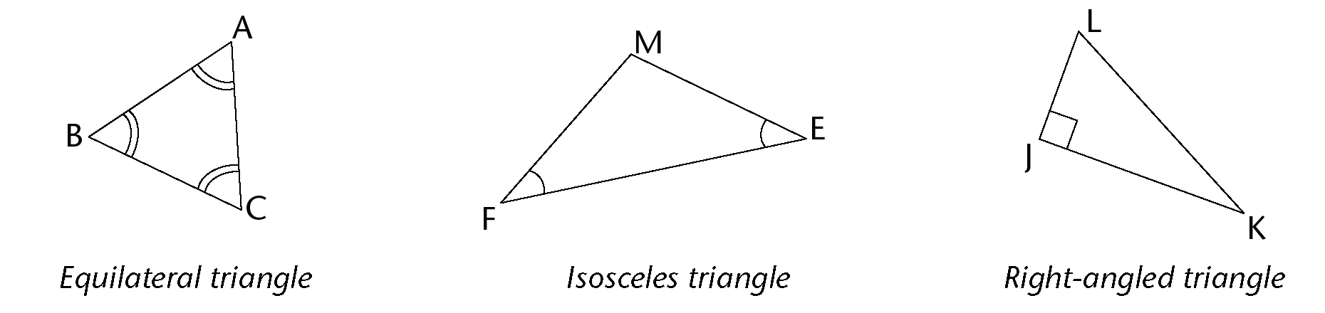 hight resolution of Types of triangles   Geometry of shapes   Siyavula