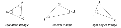 small resolution of Types of triangles   Geometry of shapes   Siyavula