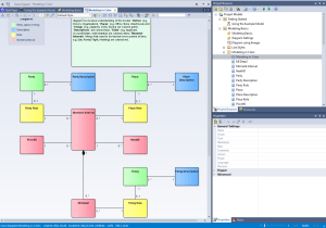 Connecting UML and ALM in Software Engineering | Intland