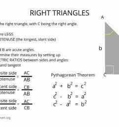 Lesson 5: Right Triangle Trigonometry. Trig ratios - IntoMath [ 1080 x 1920 Pixel ]