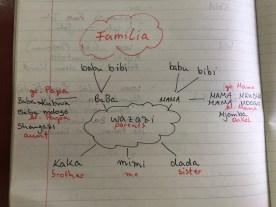 Swahilische Familienverhältnisse